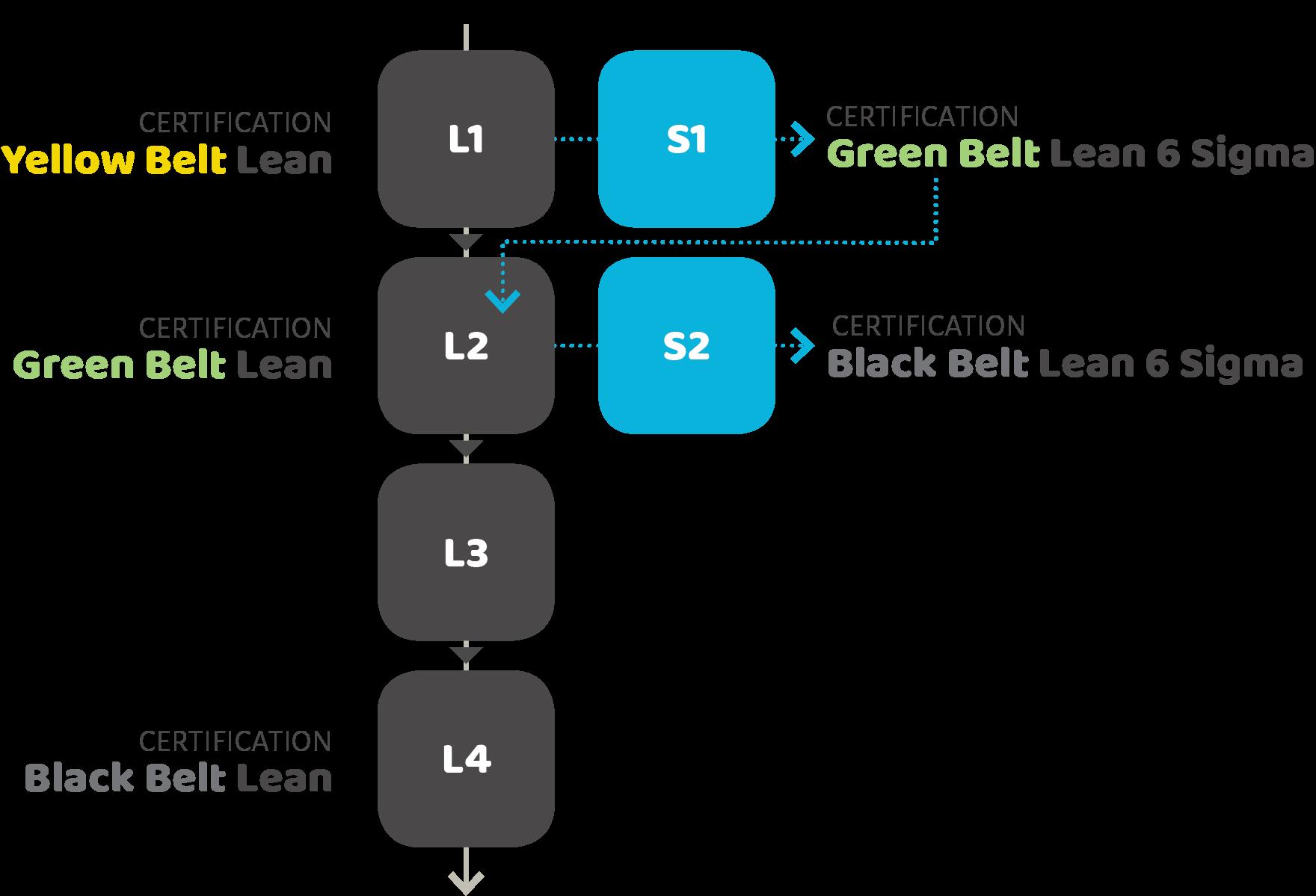ApiHop_flexlearning_parcours-2