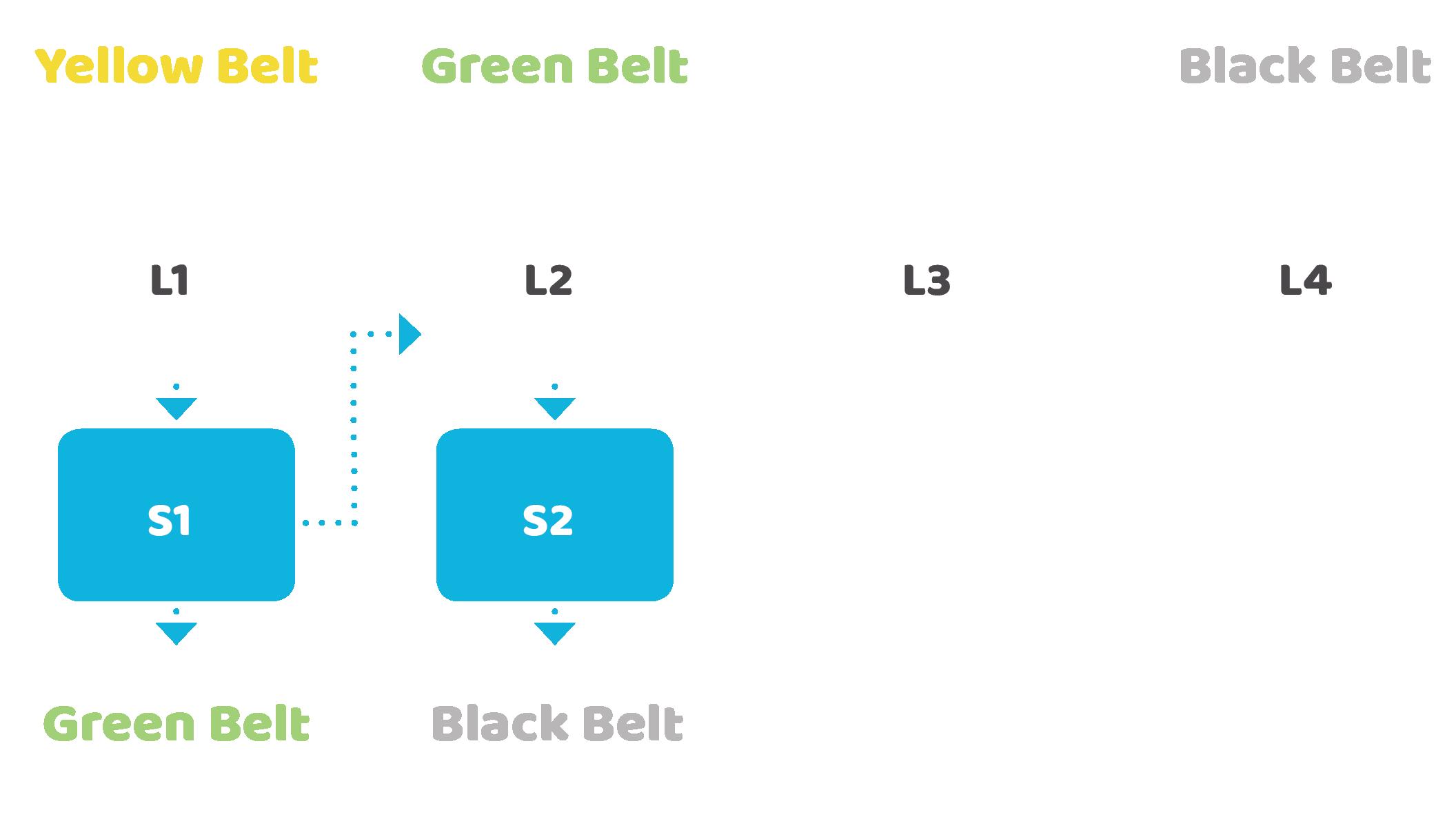 Fexlearnig_formation-2